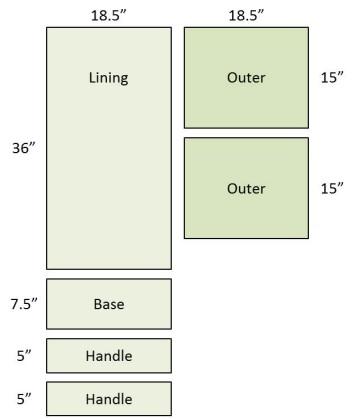 Shopping Bag Cutting Guide